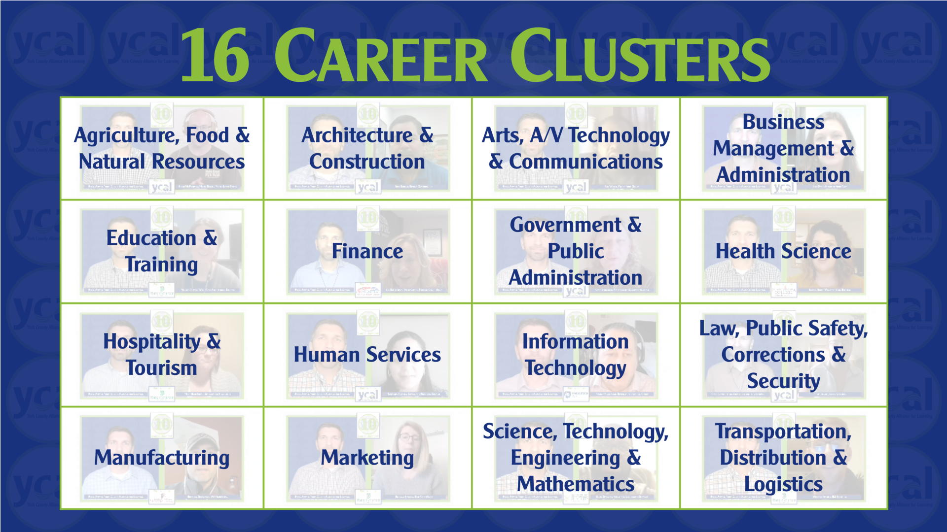 10 Career Questions Interview Series